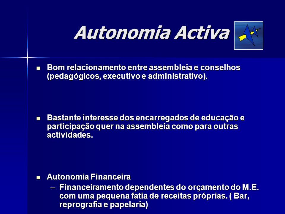 Autonomia Activa Bom relacionamento entre assembleia e conselhos (pedagógicos, executivo e administrativo).