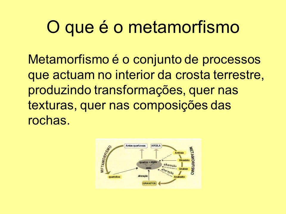 O que é o metamorfismo