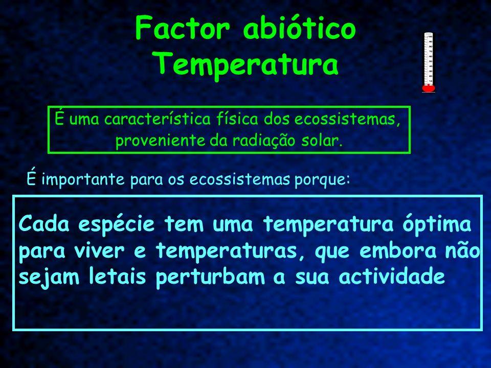Factor abiótico Temperatura