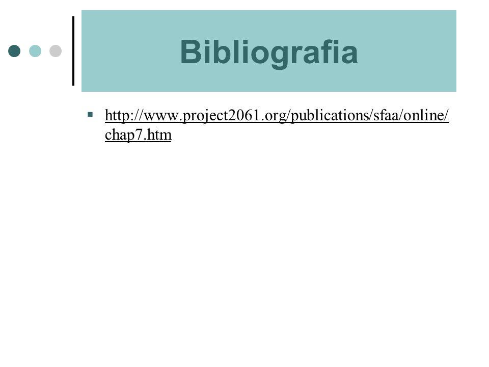 Bibliografia http://www.project2061.org/publications/sfaa/online/chap7.htm