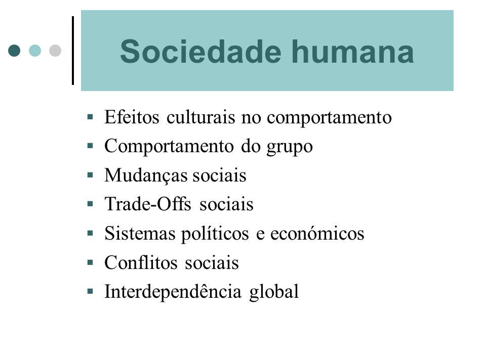 Sociedade humana Efeitos culturais no comportamento