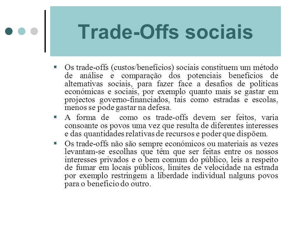 Trade-Offs sociais