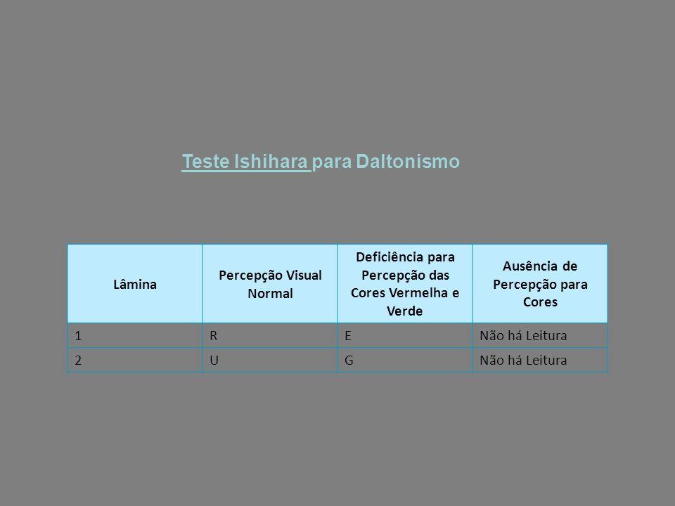 Teste Ishihara para Daltonismo