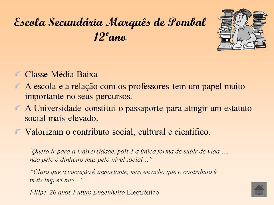 Escola Secundária Marquês de Pombal 12ºano