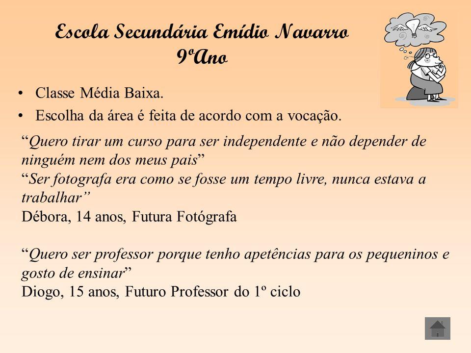 Escola Secundária Emídio Navarro 9ºAno