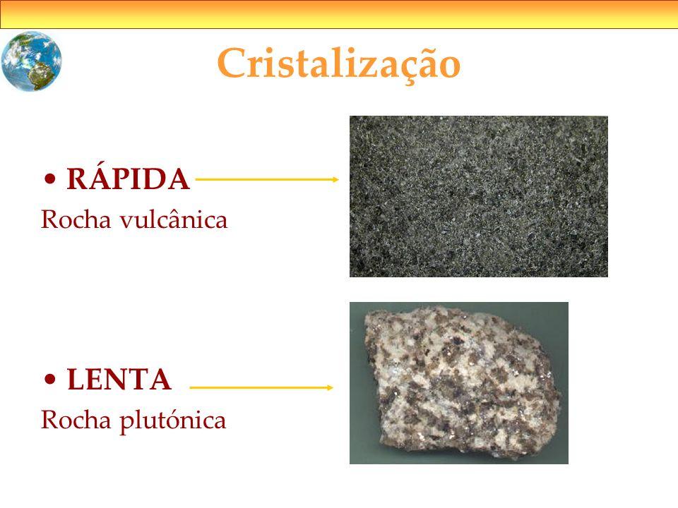 Cristalização RÁPIDA Rocha vulcânica LENTA Rocha plutónica