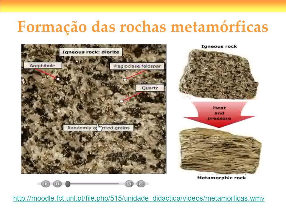 Formação das rochas metamórficas