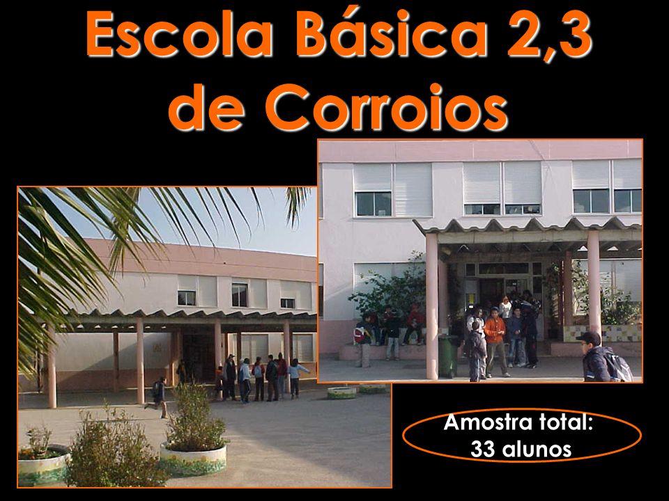 Escola Básica 2,3 de Corroios