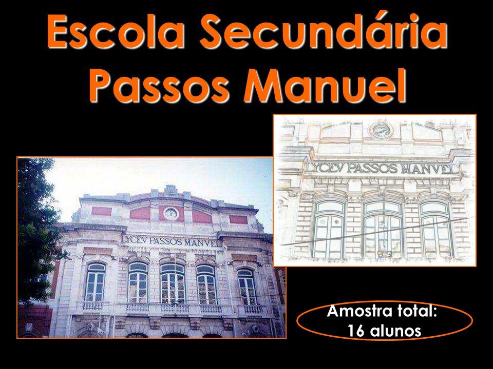 Escola Secundária Passos Manuel