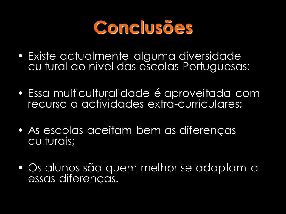 Conclusões Existe actualmente alguma diversidade cultural ao nível das escolas Portuguesas;