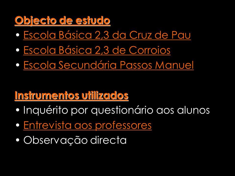 Objecto de estudo Escola Básica 2,3 da Cruz de Pau. Escola Básica 2,3 de Corroios. Escola Secundária Passos Manuel.