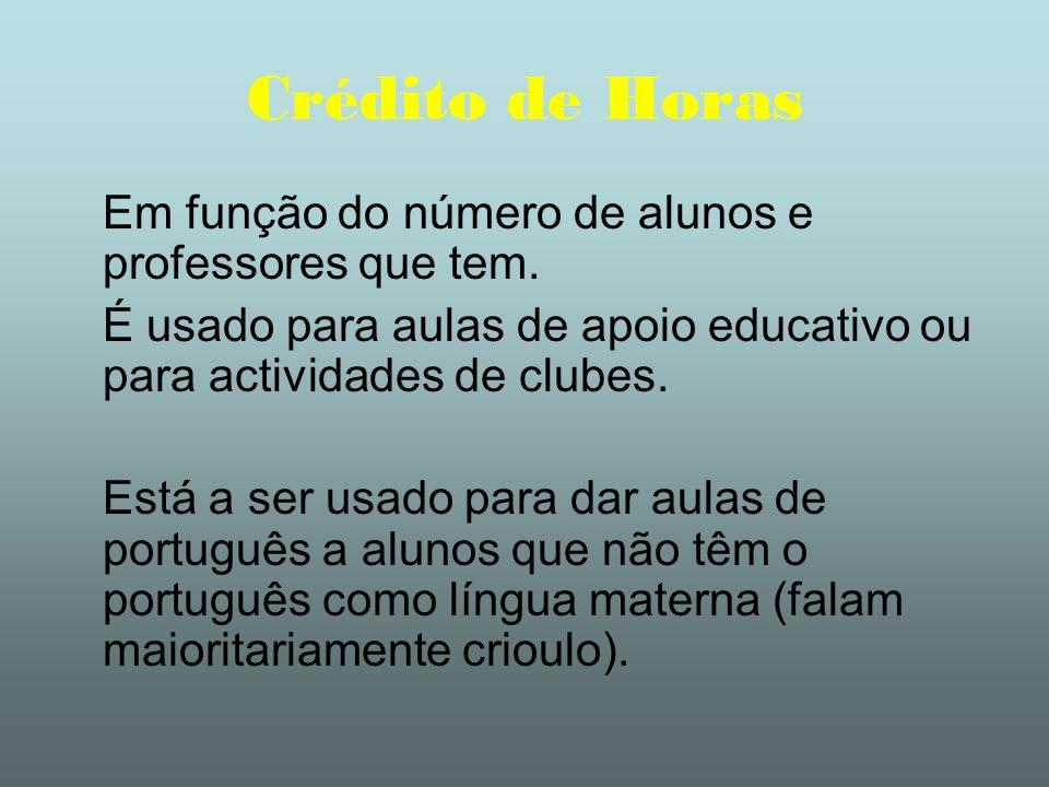 Crédito de Horas Em função do número de alunos e professores que tem.