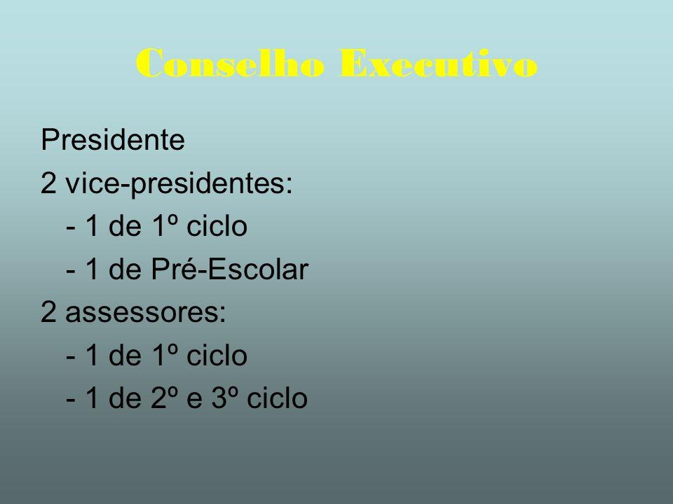 Conselho Executivo Presidente 2 vice-presidentes: - 1 de 1º ciclo
