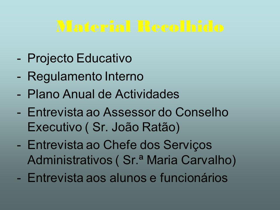Material Recolhido Projecto Educativo Regulamento Interno