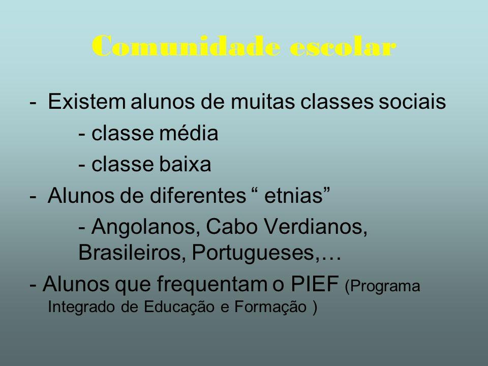Comunidade escolar Existem alunos de muitas classes sociais