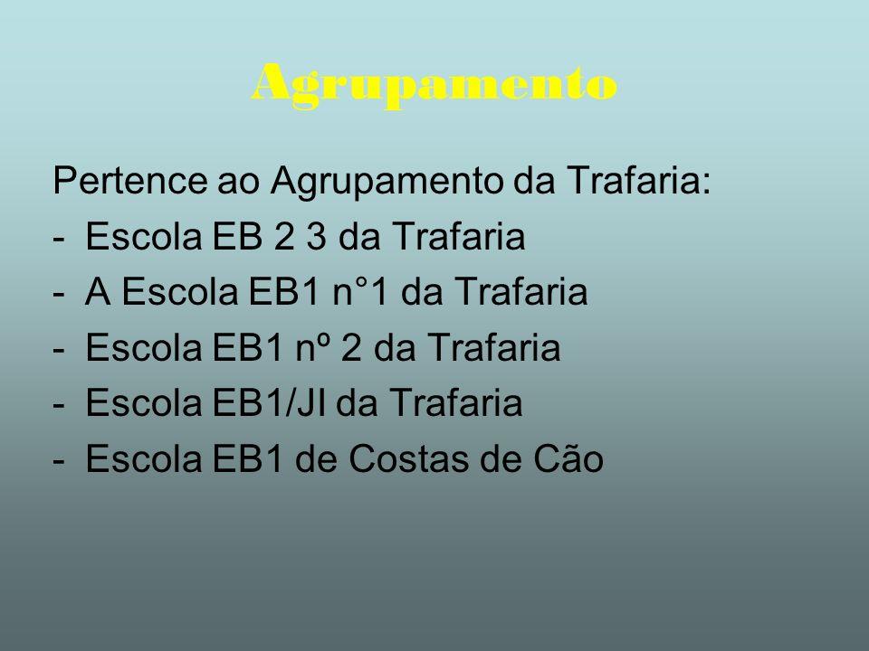 Agrupamento Pertence ao Agrupamento da Trafaria: