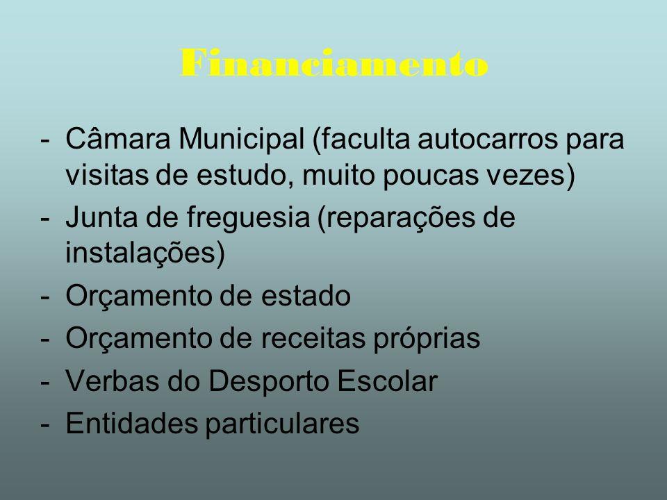 Financiamento Câmara Municipal (faculta autocarros para visitas de estudo, muito poucas vezes) Junta de freguesia (reparações de instalações)