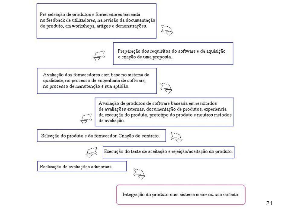 ISO/IEC 14598-4
