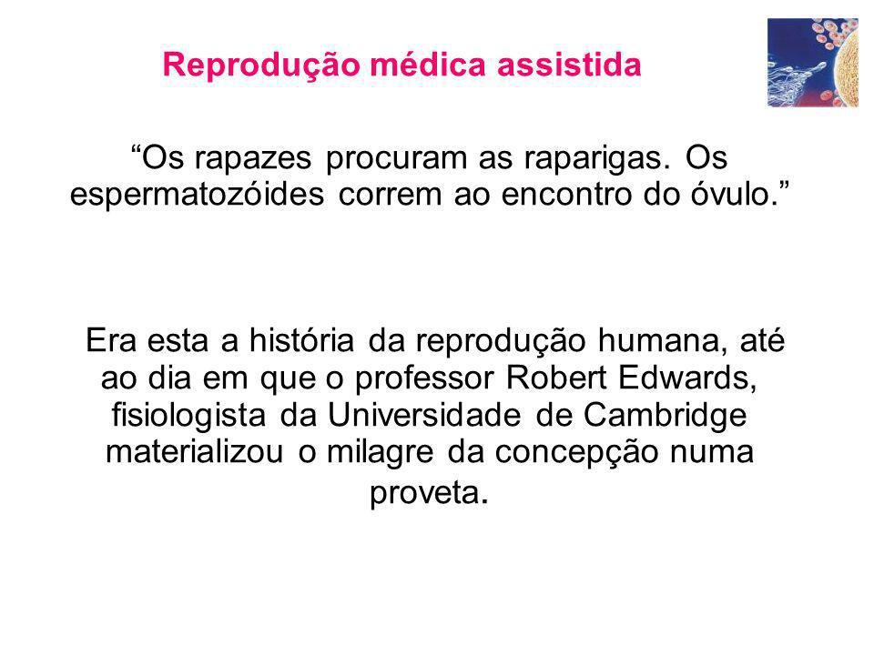 Reprodução médica assistida
