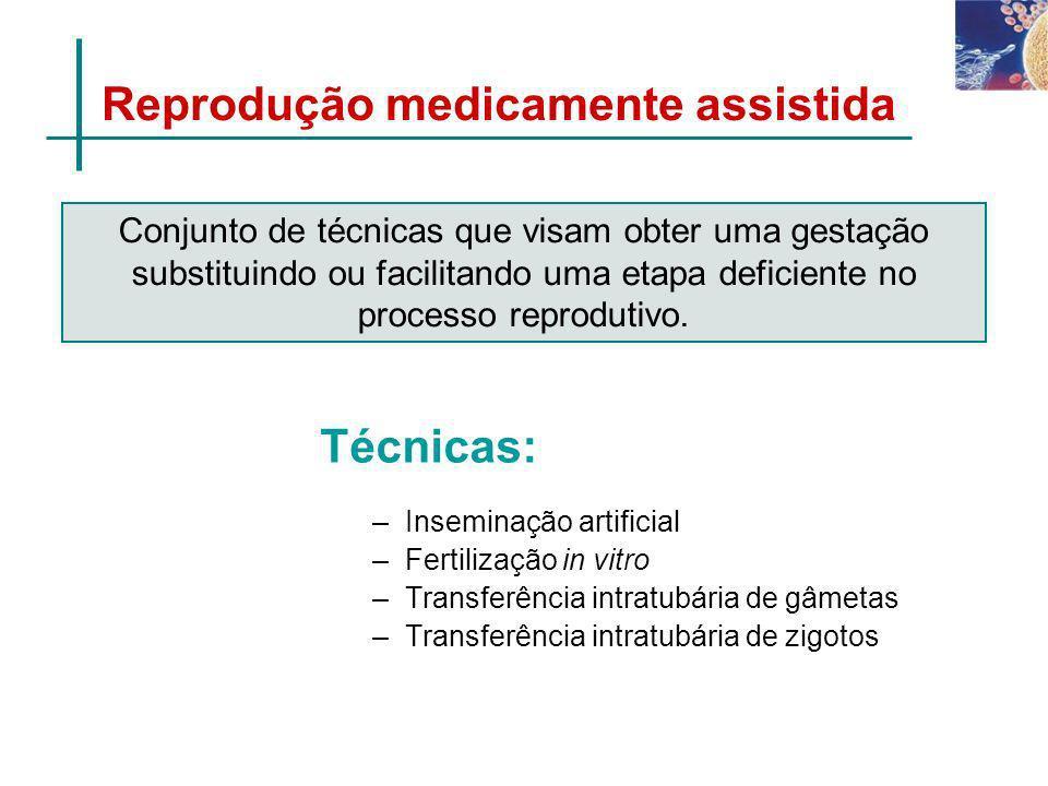 Reprodução medicamente assistida