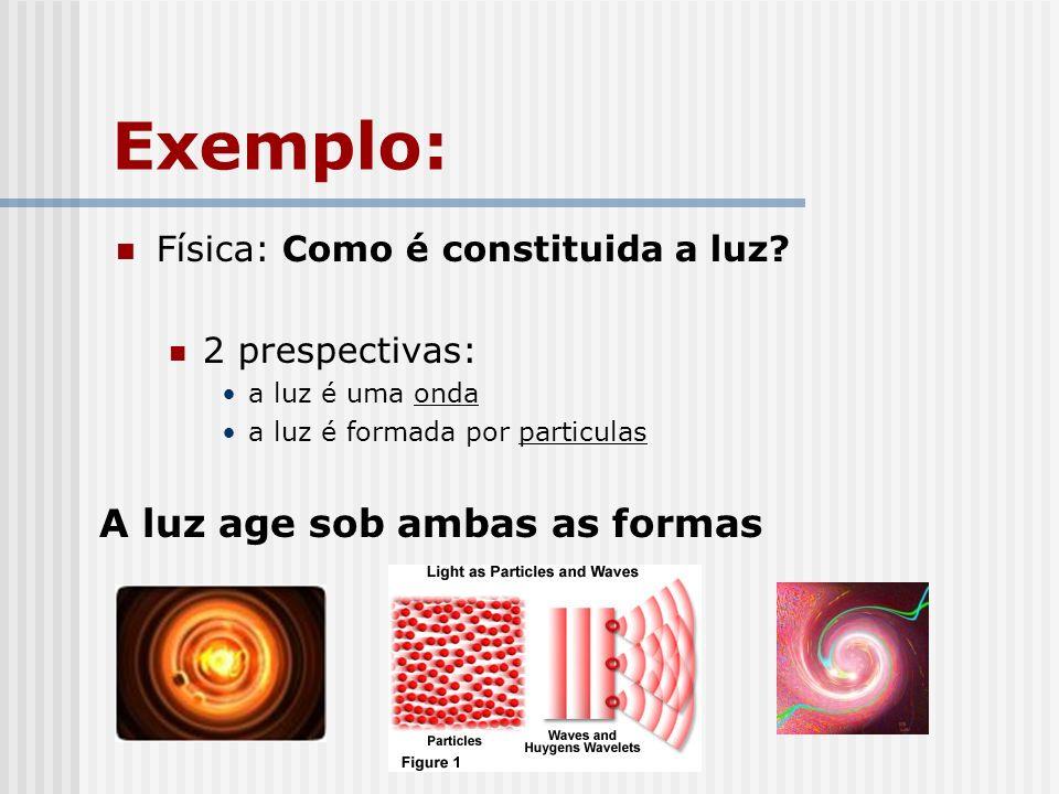 Exemplo: A luz age sob ambas as formas
