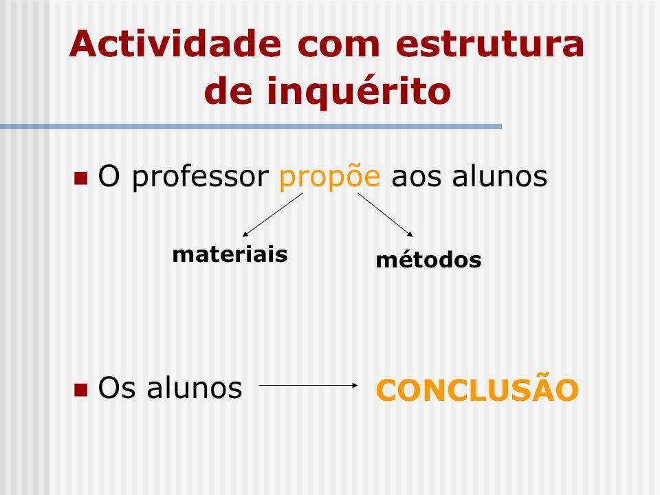 Actividade com estrutura de inquérito