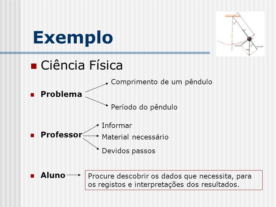 Exemplo Ciência Física Problema Professor Aluno