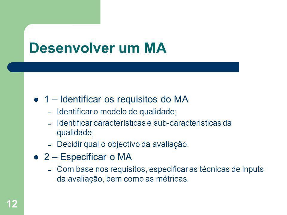 Desenvolver um MA 1 – Identificar os requisitos do MA