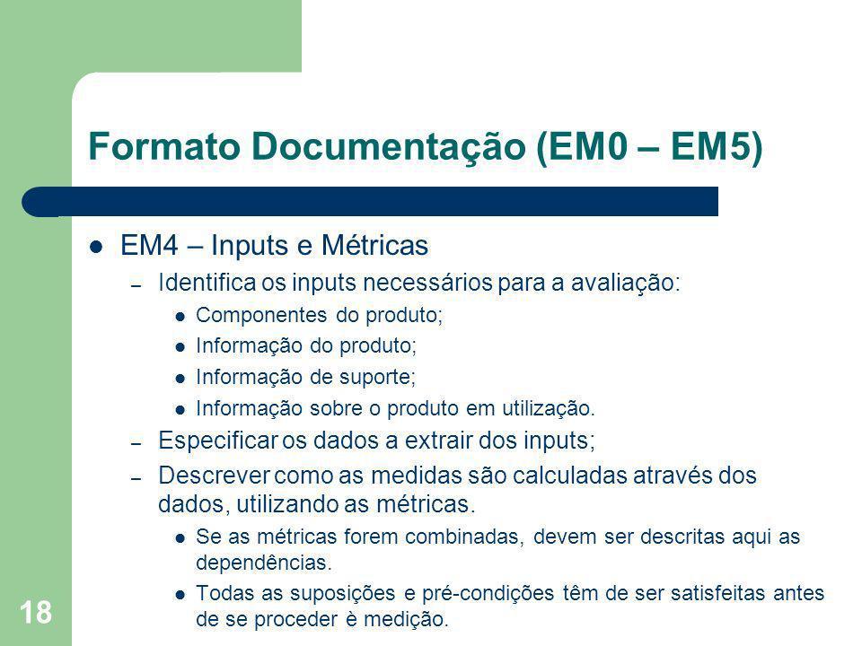 Formato Documentação (EM0 – EM5)