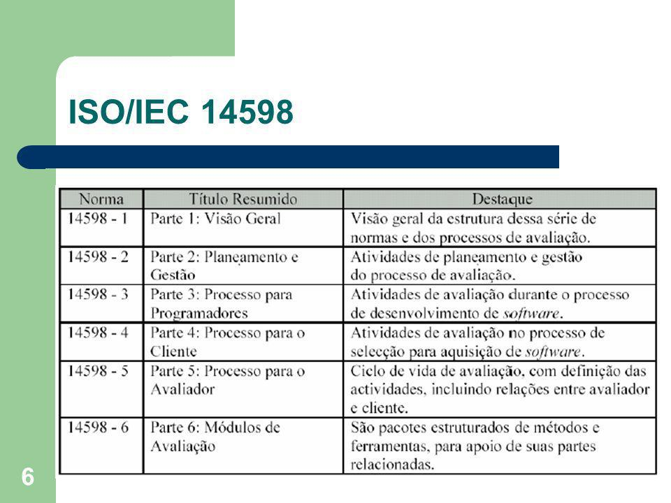 ISO/IEC 14598