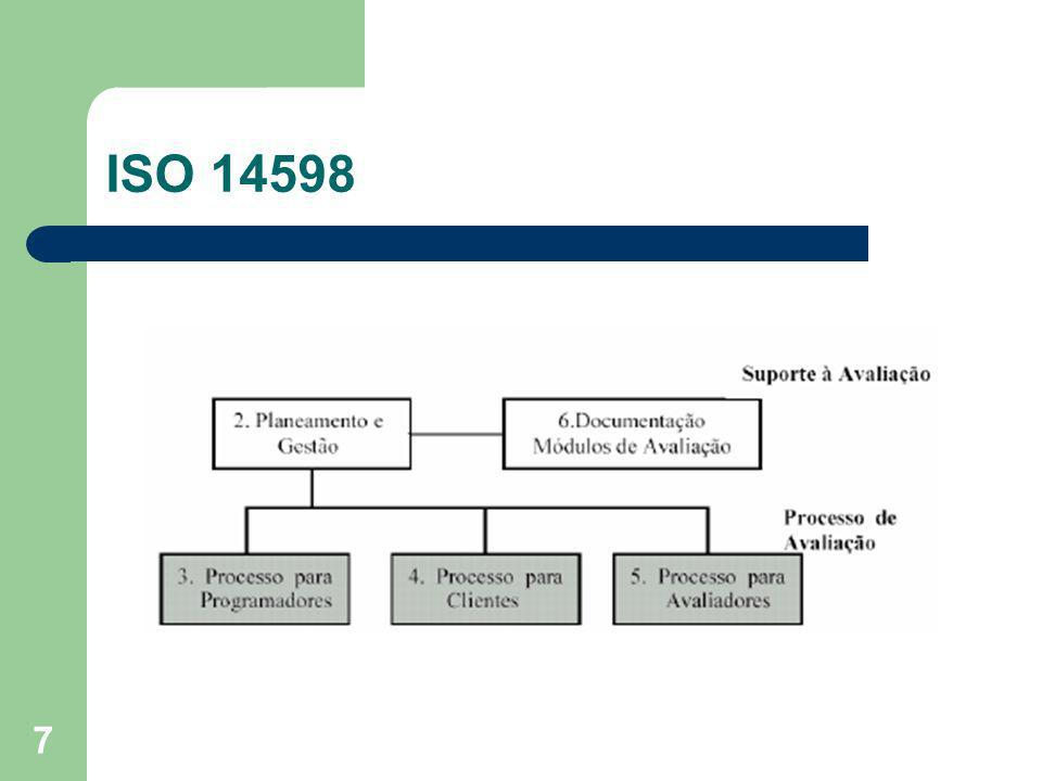 ISO 14598