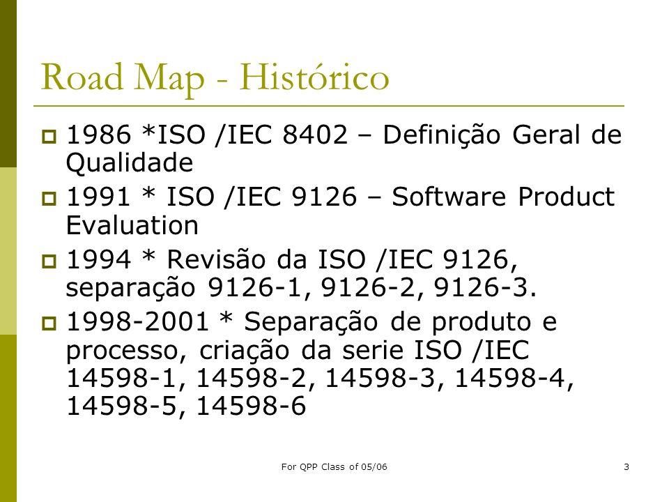 Road Map - Histórico 1986 *ISO /IEC 8402 – Definição Geral de Qualidade. 1991 * ISO /IEC 9126 – Software Product Evaluation.