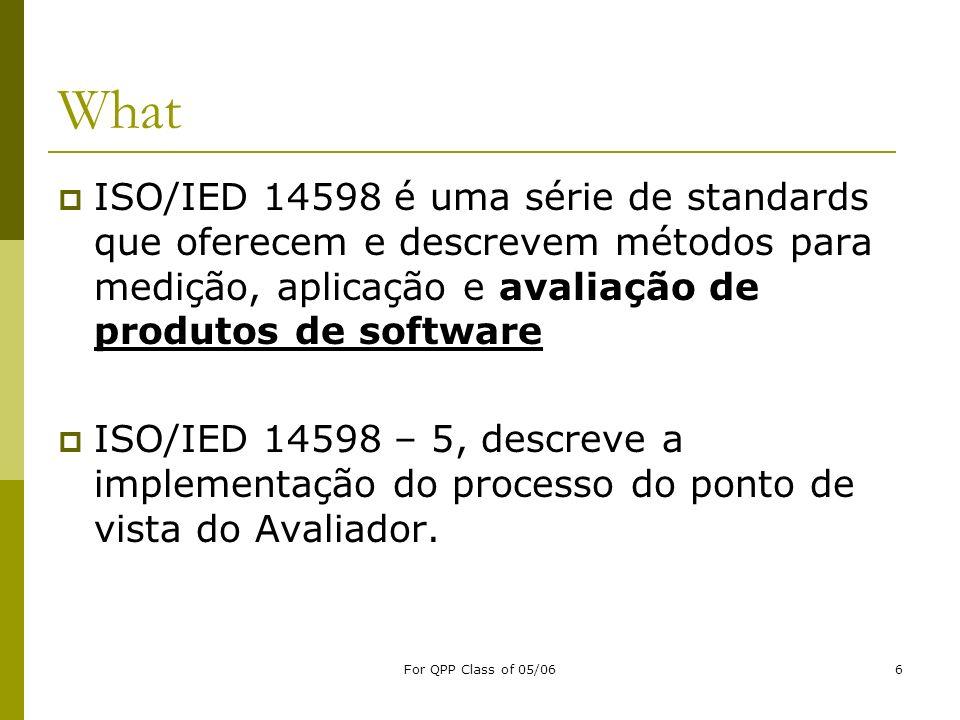 What ISO/IED 14598 é uma série de standards que oferecem e descrevem métodos para medição, aplicação e avaliação de produtos de software.