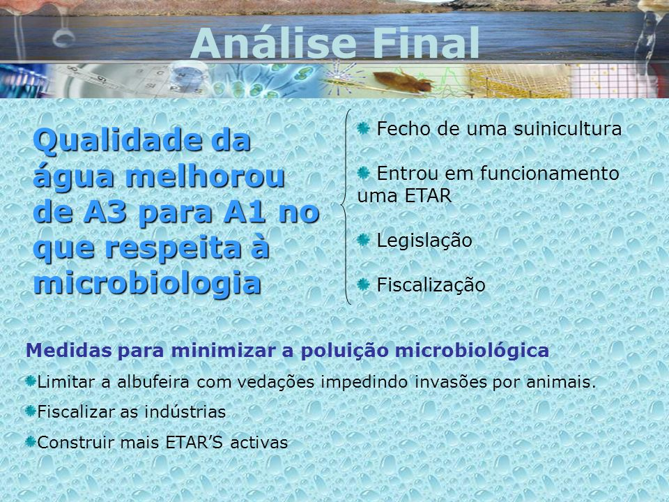 Análise Final Qualidade da água melhorou de A3 para A1 no que respeita à microbiologia. Fecho de uma suinicultura.
