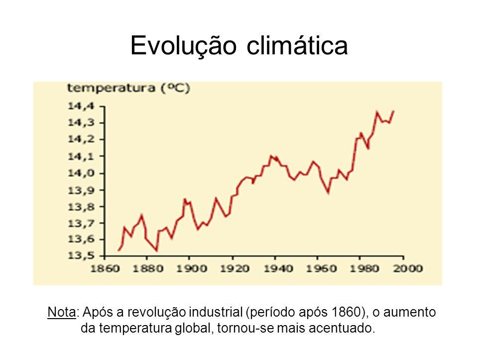 Evolução climática Nota: Após a revolução industrial (período após 1860), o aumento da temperatura global, tornou-se mais acentuado.