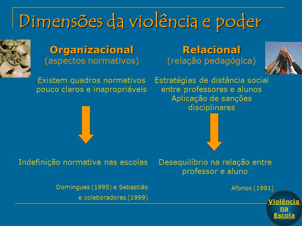 Dimensões da violência e poder