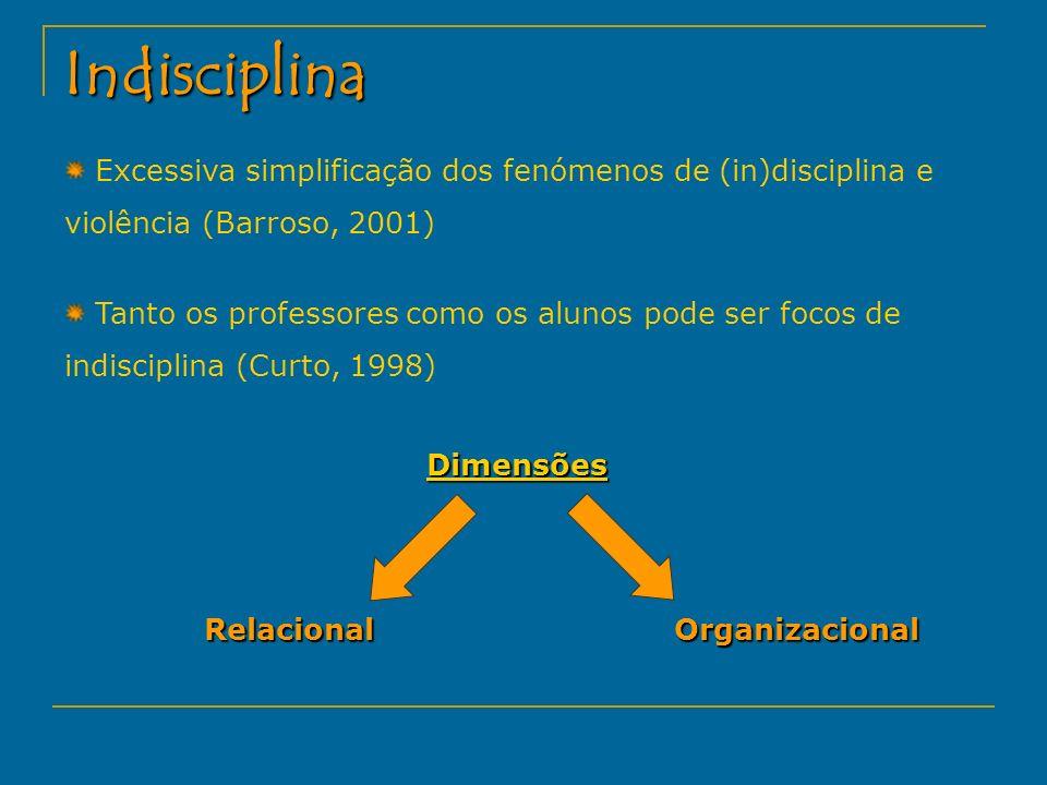 Indisciplina Excessiva simplificação dos fenómenos de (in)disciplina e violência (Barroso, 2001)