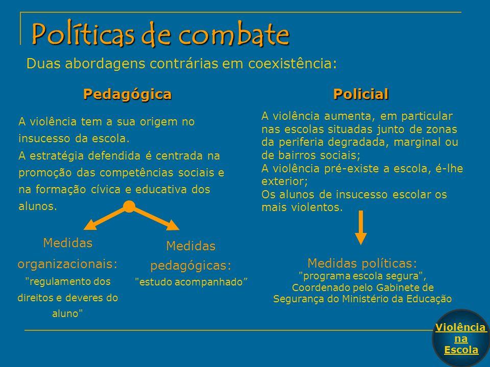 Políticas de combate Duas abordagens contrárias em coexistência:
