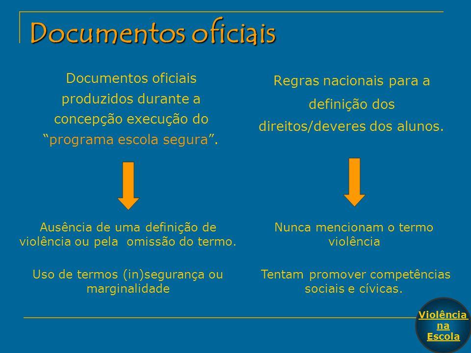 Documentos oficiais Regras nacionais para a definição dos direitos/deveres dos alunos.