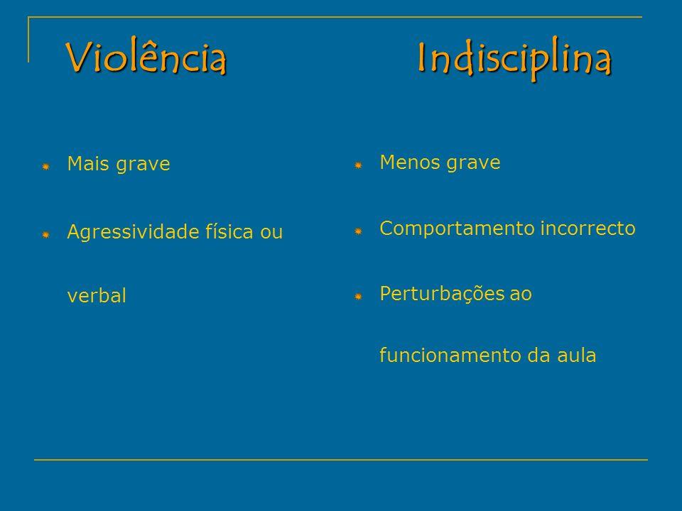 Violência Indisciplina