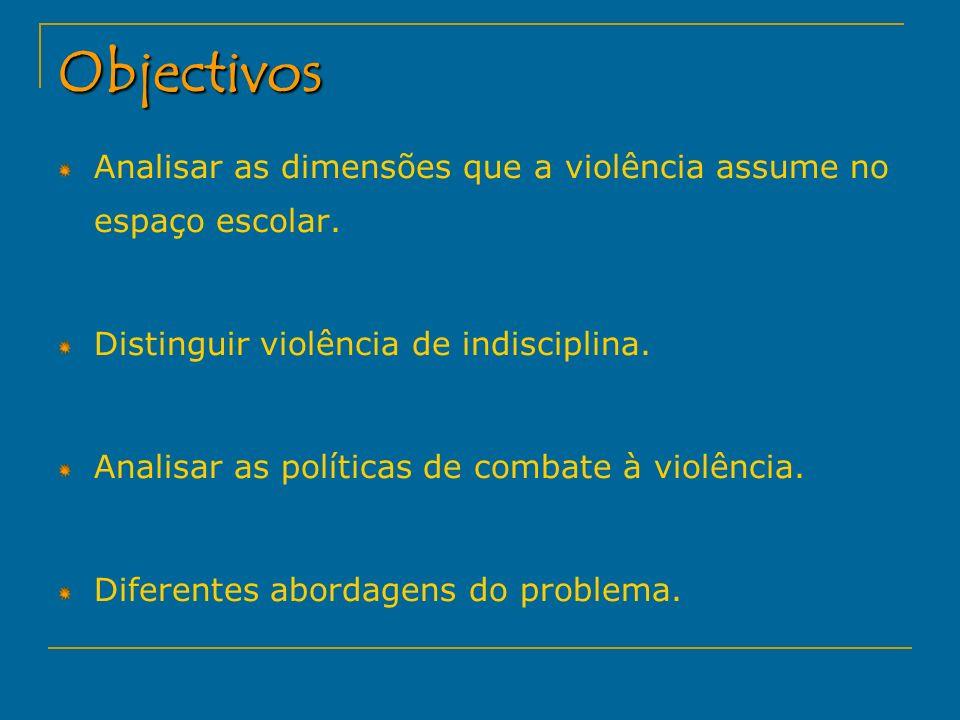 Objectivos Analisar as dimensões que a violência assume no espaço escolar. Distinguir violência de indisciplina.