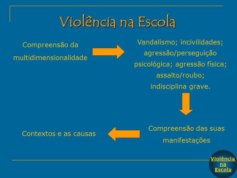 Violência na Escola Vandalismo; incivilidades; agressão/perseguição psicológica; agressão física; assalto/roubo;