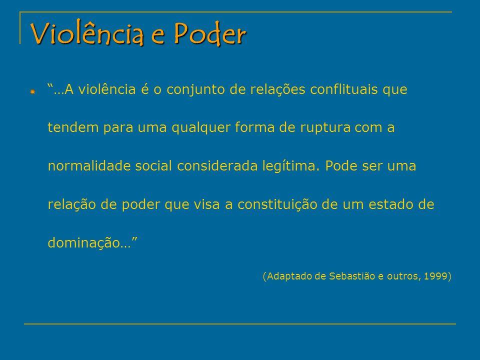 Violência e Poder