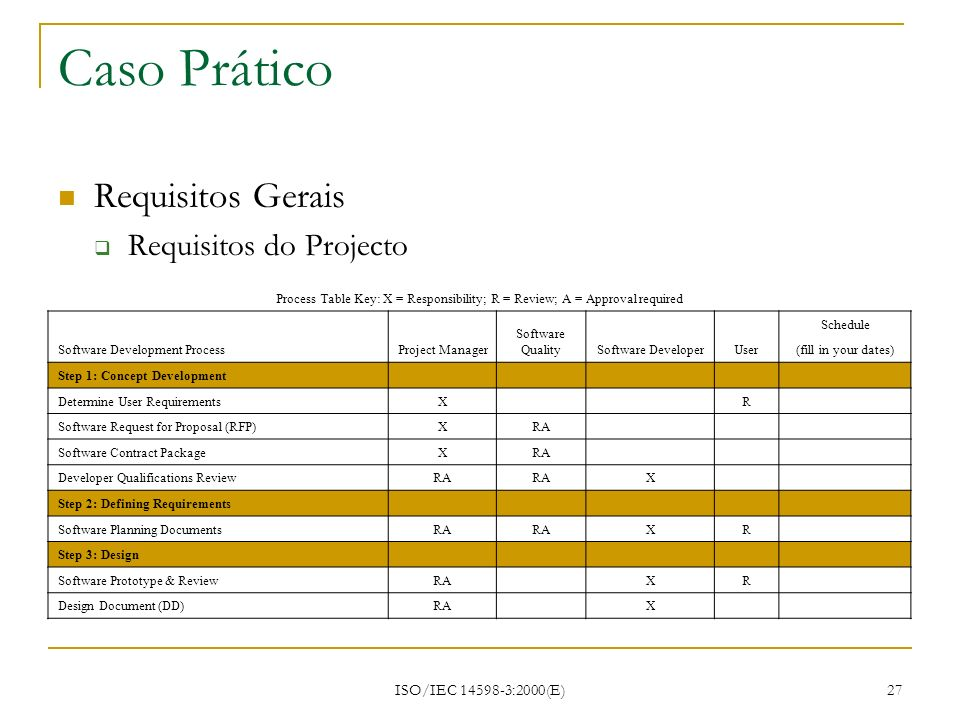 Caso Prático Requisitos Gerais Requisitos do Projecto
