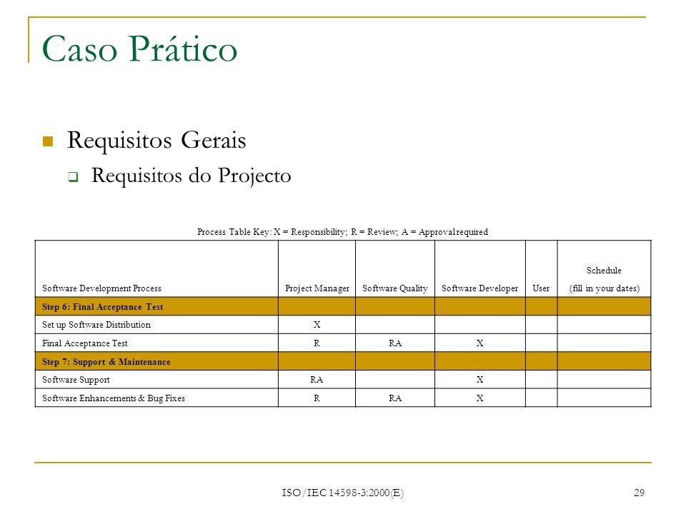 Caso Prático Requisitos Gerais Requisitos do Projecto