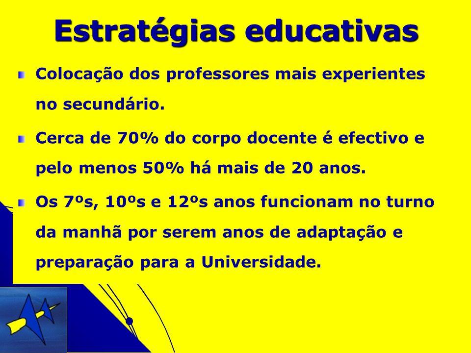 Estratégias educativas