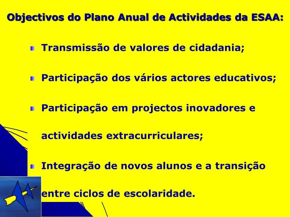 Objectivos do Plano Anual de Actividades da ESAA: