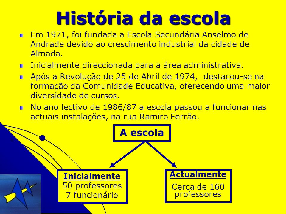 História da escola A escola