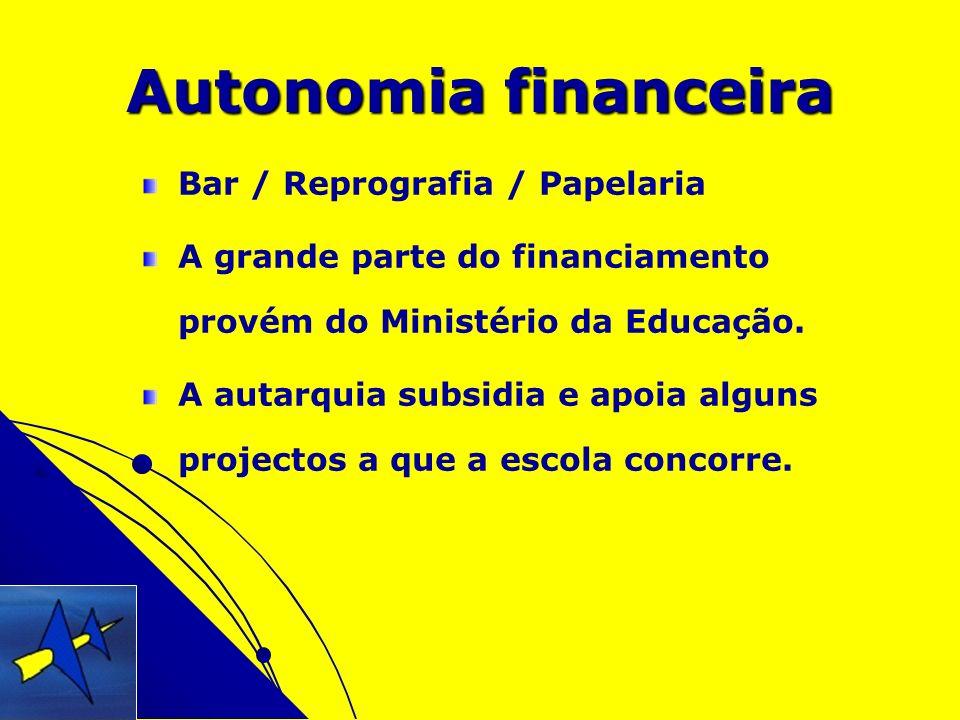 Autonomia financeira Bar / Reprografia / Papelaria