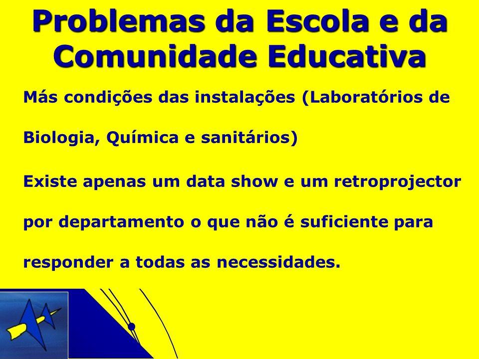 Problemas da Escola e da Comunidade Educativa